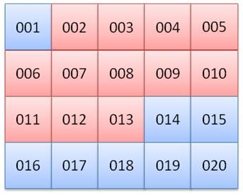 Ilustração de região de memória utilizada por um array
