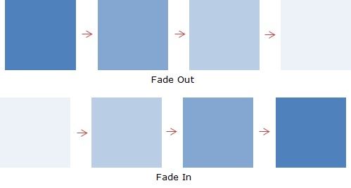 Fade effect
