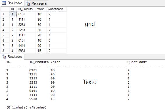 Formatos de exibição de queries do SQL Server