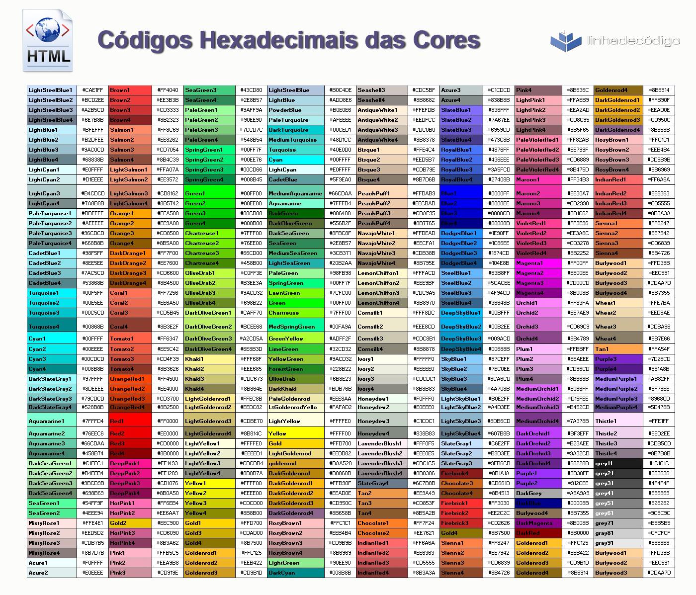 Infográfico dos códigos das cores hexadecimais em html