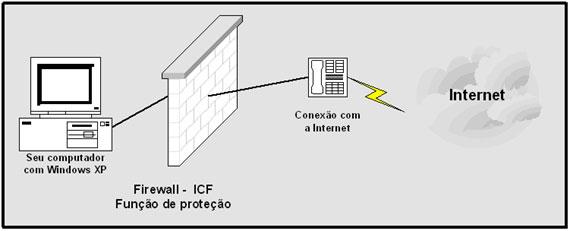 tcpip_parte17_1.jpg
