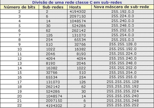 Subnet mask cheat sheet pdf